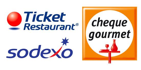 Tikets restaurante